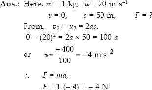 NCERT Solutions : Force and laws of motion (Physics) Class 9